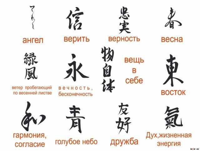 китайский дизайн ногтей перевод Nail Design hieroglyph